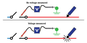 Backfed versus induced voltage